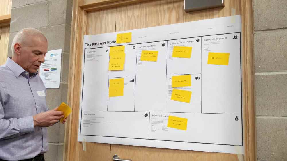 Ludo Chapman demonstrates the Business Model Canvas