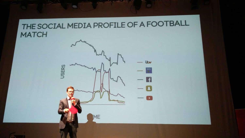 The social media profile of a football match