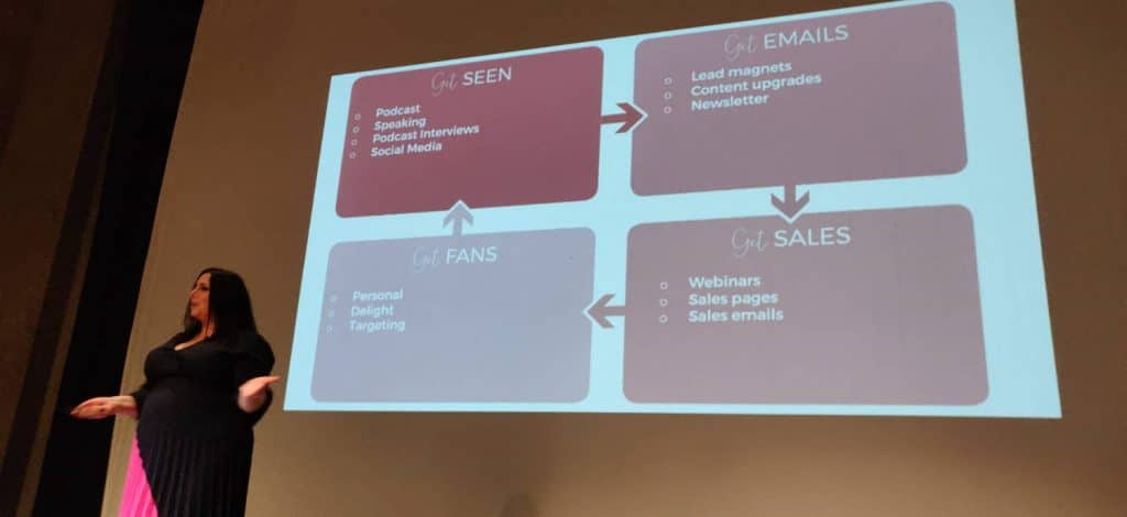 Teresa Heath-Waring talks through her Marketing That Converts Model on stage at MarketEd Live