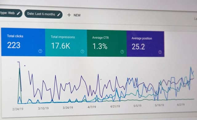 A graph showing Google Search Console results. Photo by Stephen Phillips on Unsplash